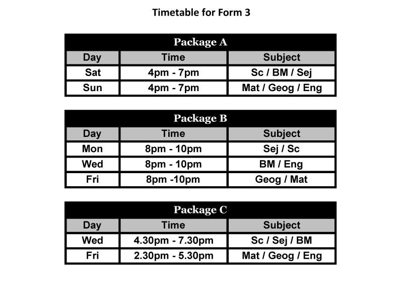 summary-timetable-2013-form3