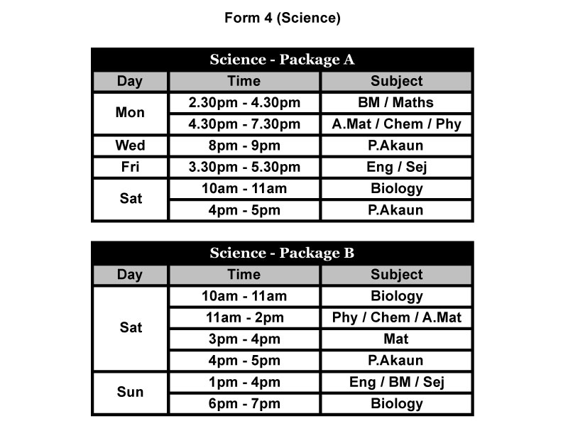 summary-timetable-2013-form4-science