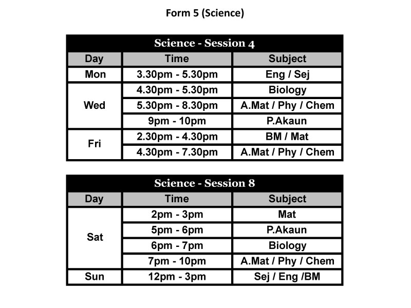 summary-timetable-2013-form5-science